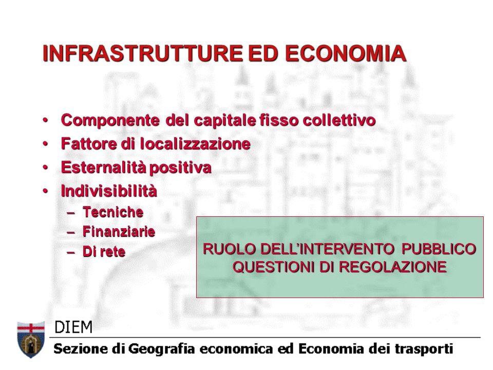 INFRASTRUTTURE ED ECONOMIA