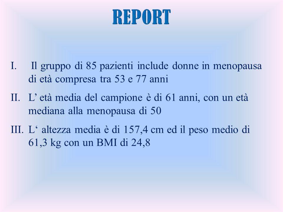 reportIl gruppo di 85 pazienti include donne in menopausa di età compresa tra 53 e 77 anni.