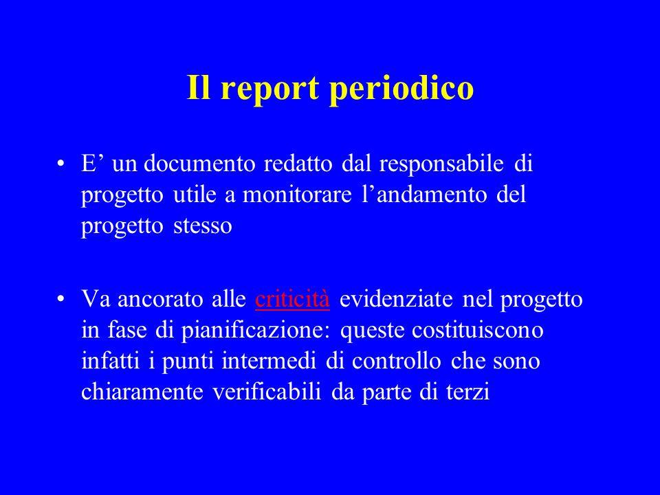 Il report periodico E' un documento redatto dal responsabile di progetto utile a monitorare l'andamento del progetto stesso.