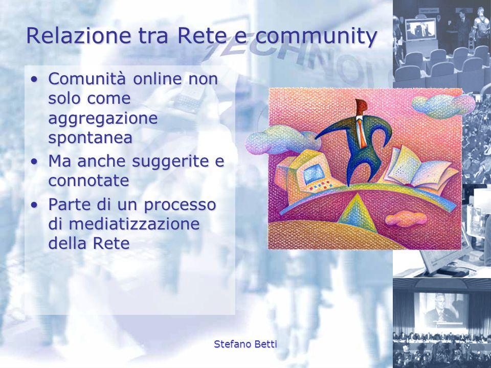 Relazione tra Rete e community
