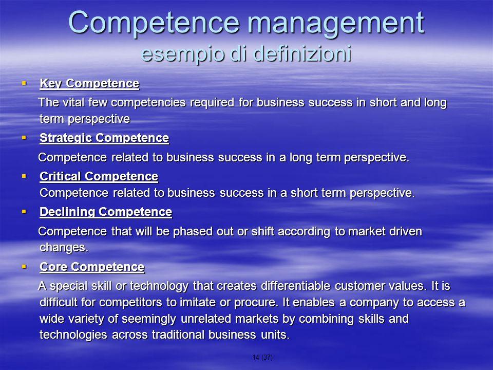 Competence management esempio di definizioni