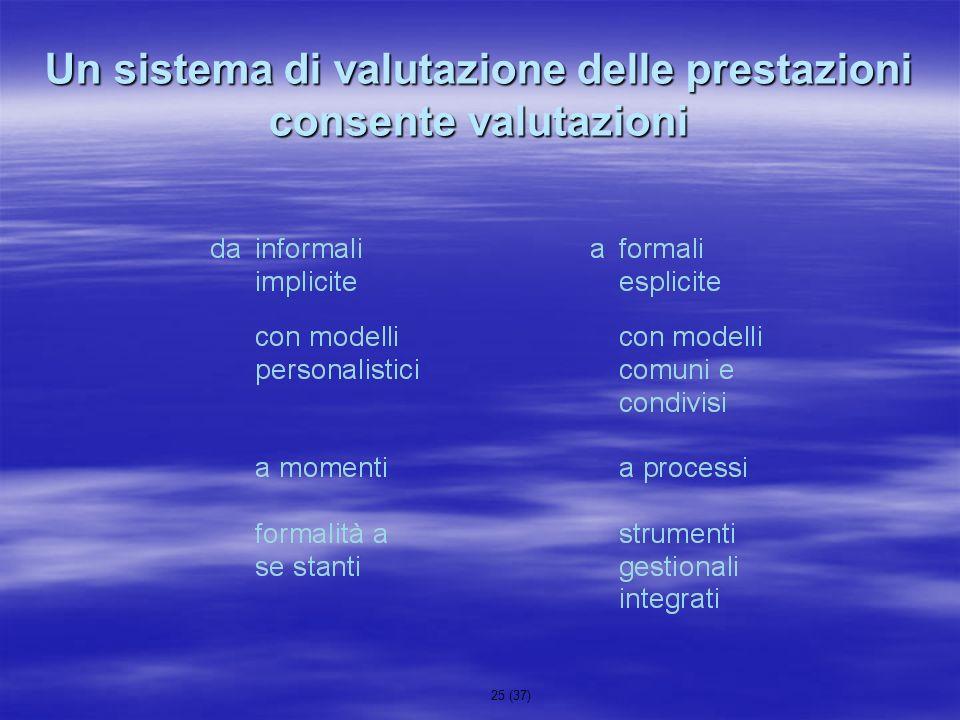 Un sistema di valutazione delle prestazioni consente valutazioni