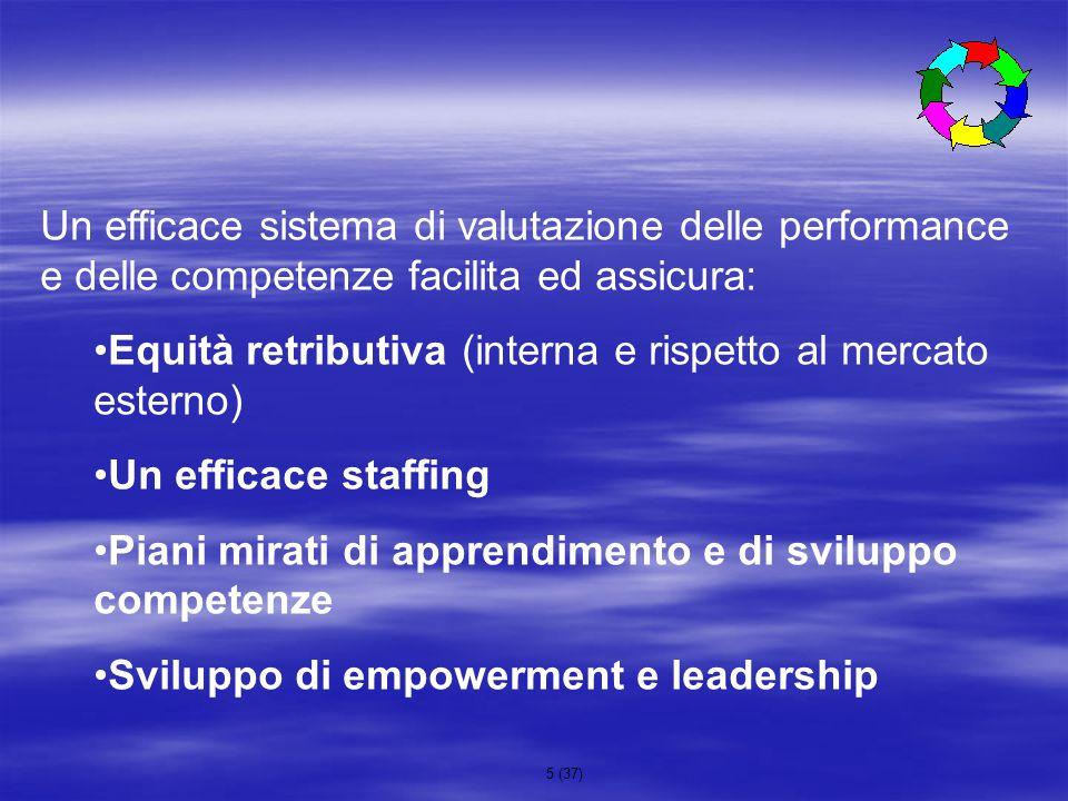 Un efficace sistema di valutazione delle performance e delle competenze facilita ed assicura:
