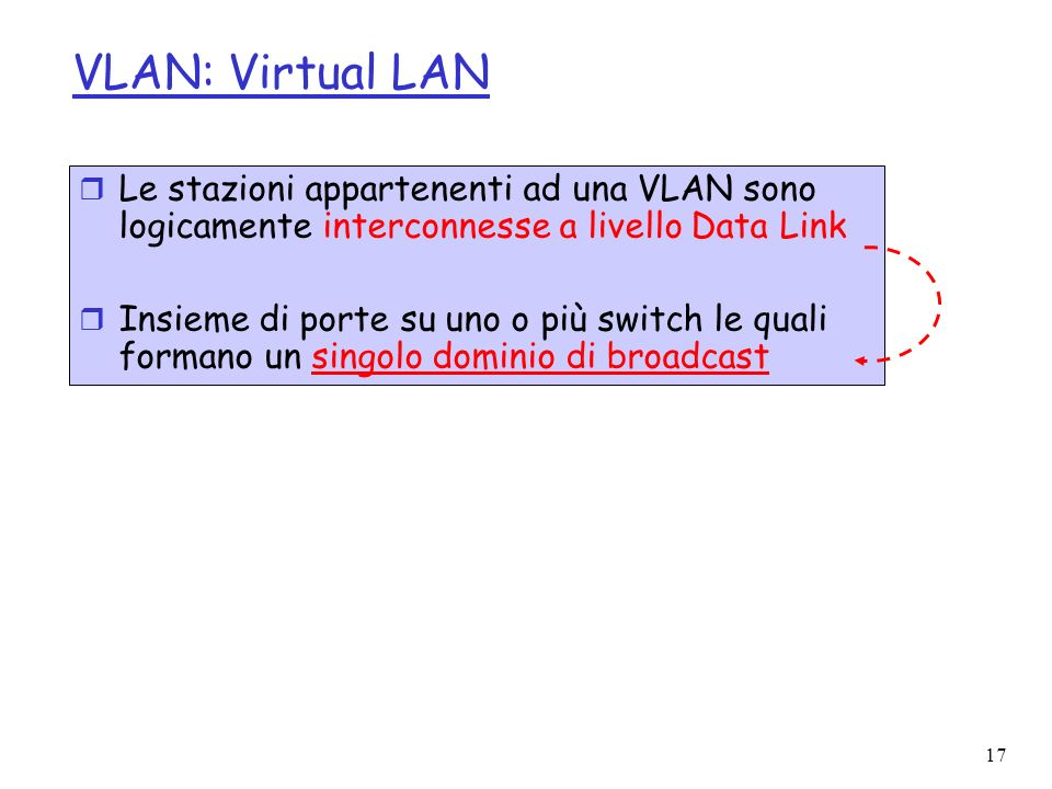 VLAN: Virtual LAN Le stazioni appartenenti ad una VLAN sono logicamente interconnesse a livello Data Link.