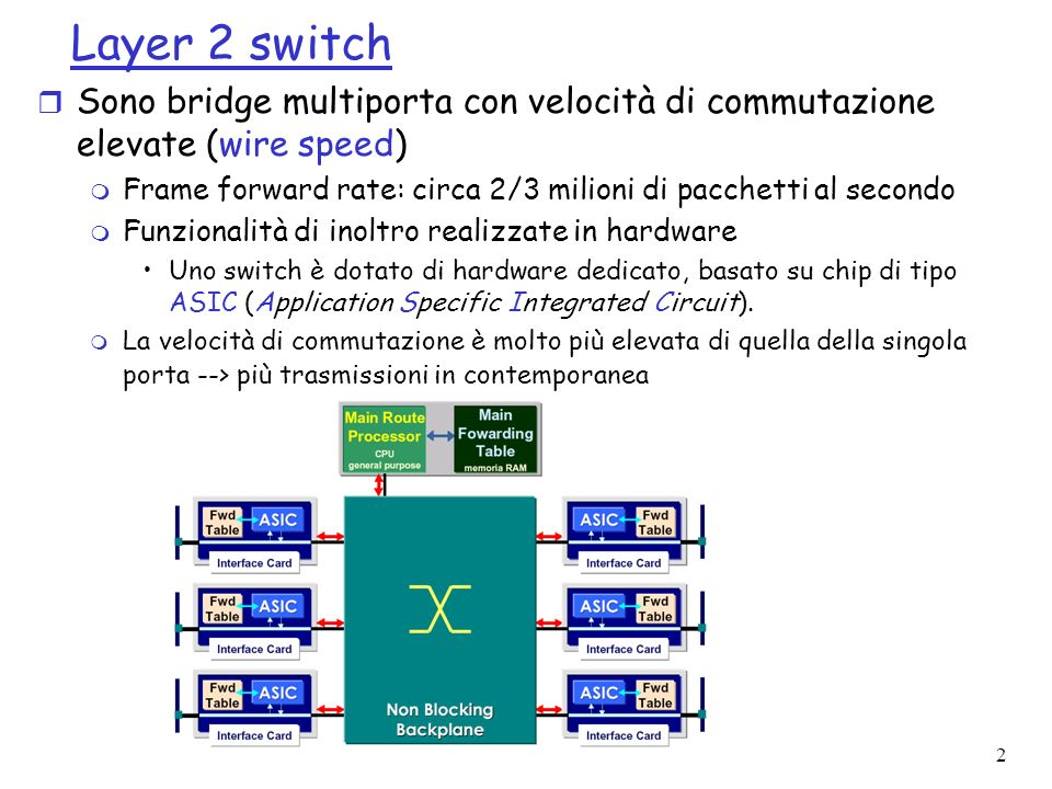 Layer 2 switch Sono bridge multiporta con velocità di commutazione elevate (wire speed)