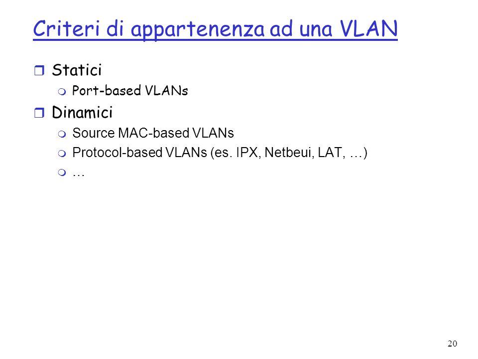 Criteri di appartenenza ad una VLAN