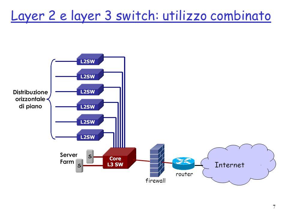 Layer 2 e layer 3 switch: utilizzo combinato
