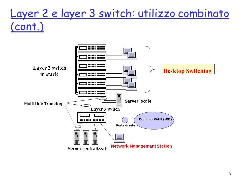 Layer 2 e layer 3 switch: utilizzo combinato (cont.)