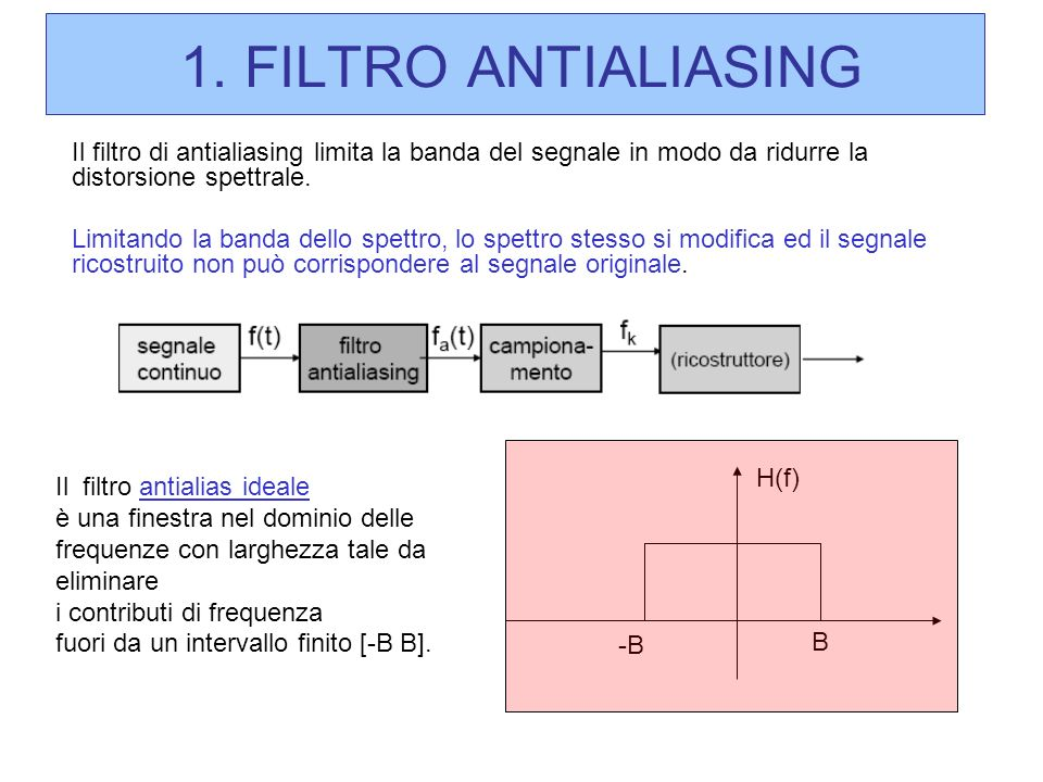 1. FILTRO ANTIALIASINGIl filtro di antialiasing limita la banda del segnale in modo da ridurre la distorsione spettrale.