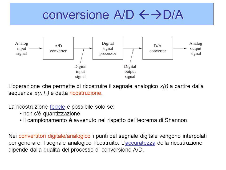 conversione A/D D/A L'operazione che permette di ricostruire il segnale analogico x(t) a partire dalla sequenza x(nTc) è detta ricostruzione.