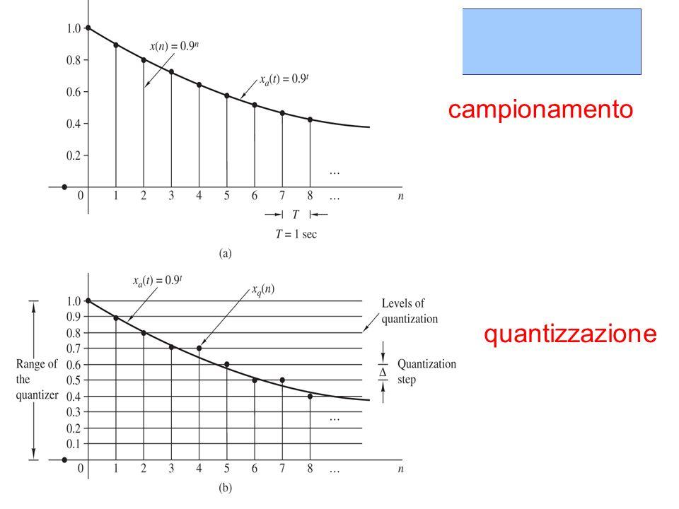 campionamento quantizzazione
