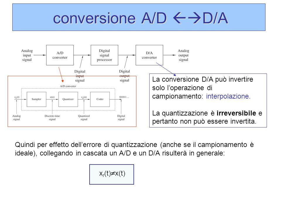 conversione A/D D/ALa conversione D/A può invertire solo l'operazione di campionamento: interpolazione.