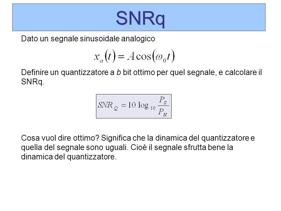 SNRq Dato un segnale sinusoidale analogico
