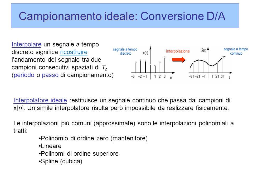 Campionamento ideale: Conversione D/A