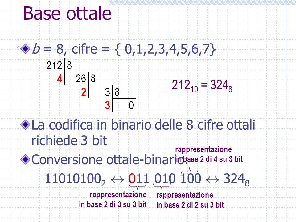 Base ottale b = 8, cifre = { 0,1,2,3,4,5,6,7}