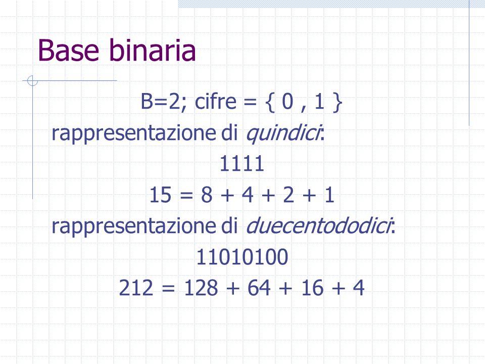 Base binaria B=2; cifre = { 0 , 1 } rappresentazione di quindici: 1111