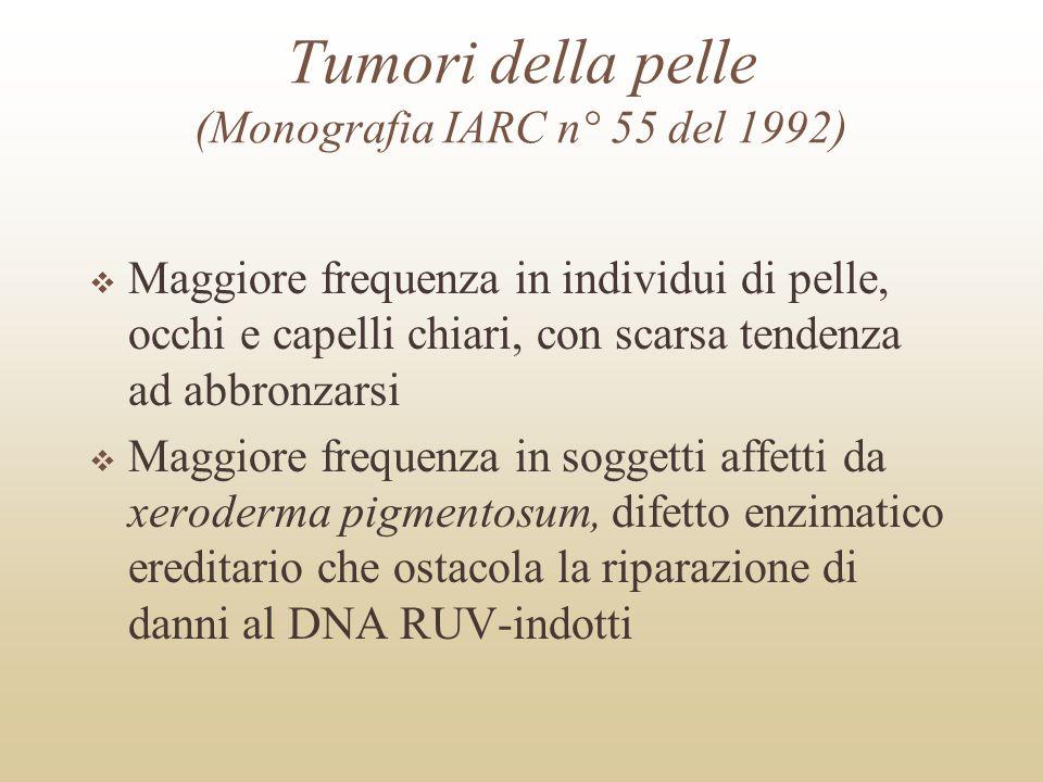Tumori della pelle (Monografia IARC n° 55 del 1992)