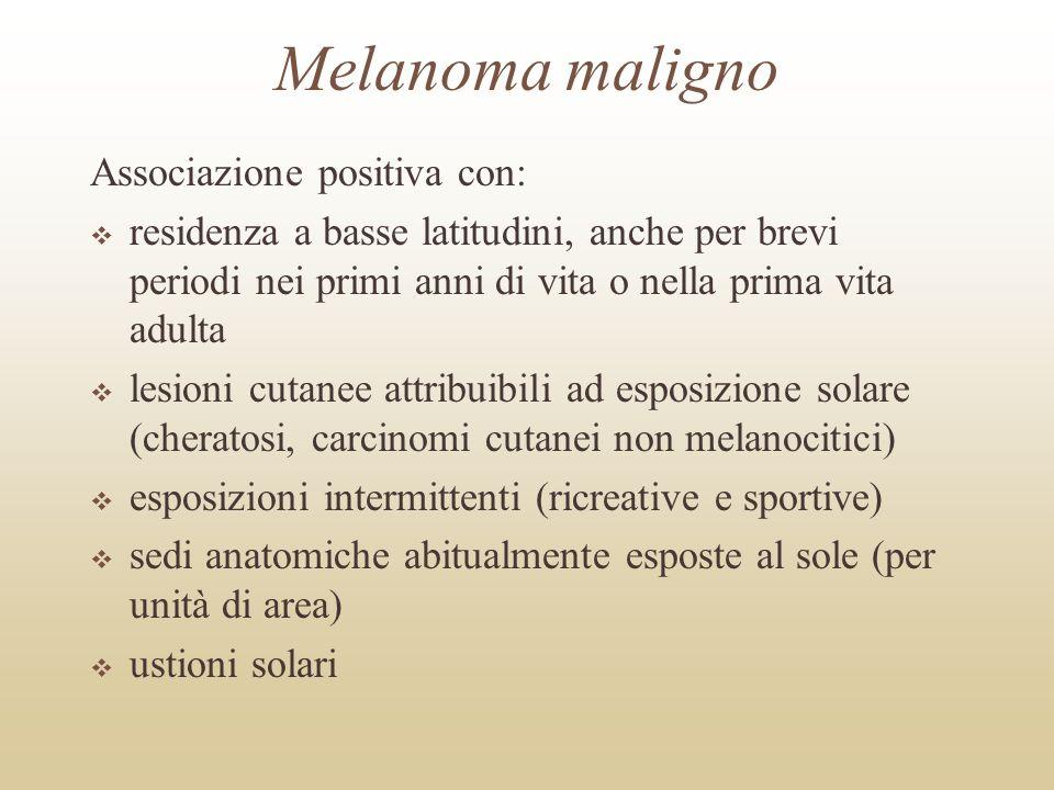 Melanoma maligno Associazione positiva con: