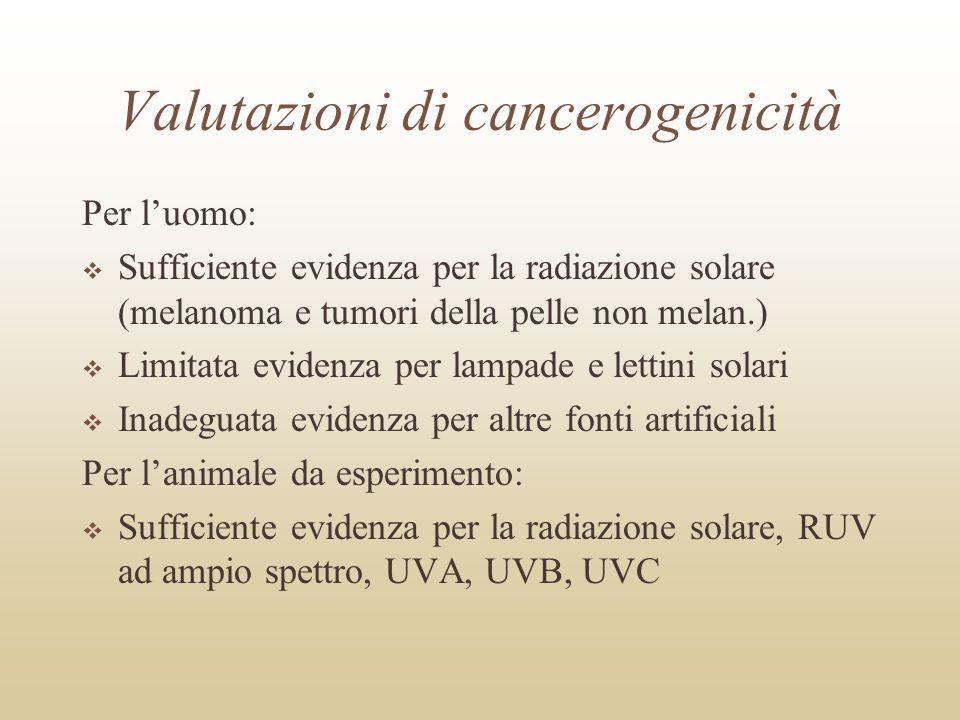 Valutazioni di cancerogenicità
