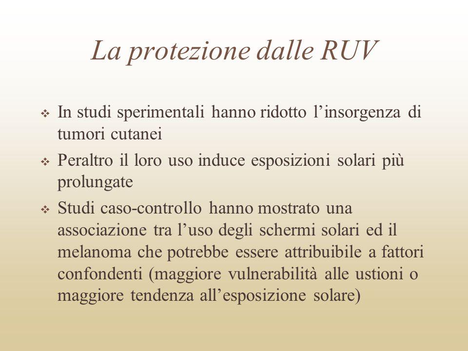 La protezione dalle RUV