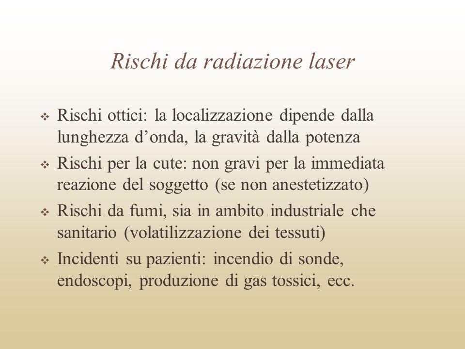 Rischi da radiazione laser
