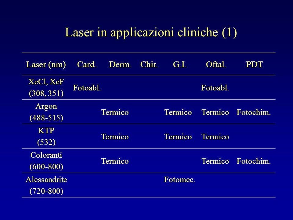 Laser in applicazioni cliniche (1)