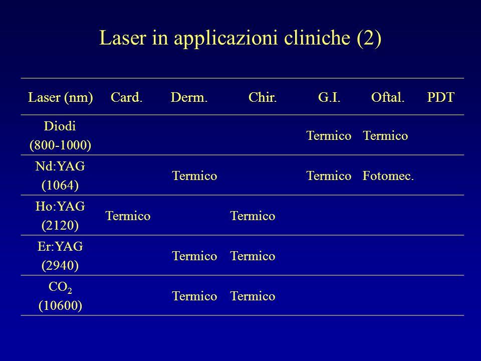 Laser in applicazioni cliniche (2)