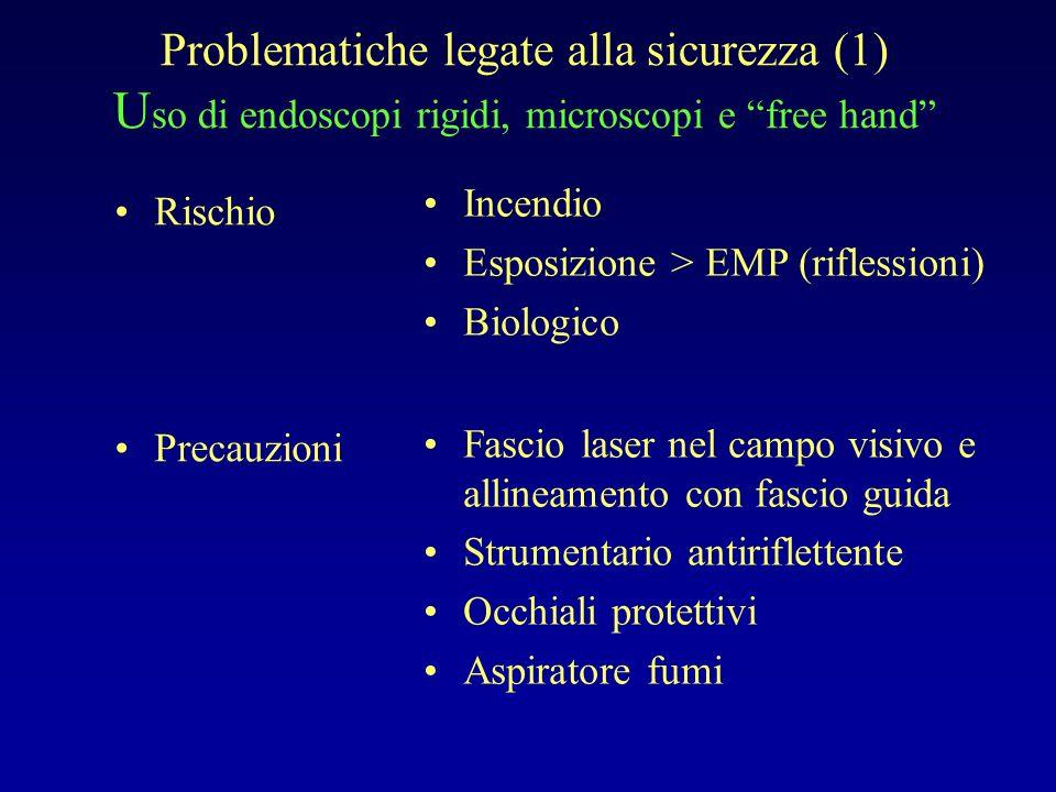 Problematiche legate alla sicurezza (1) Uso di endoscopi rigidi, microscopi e free hand