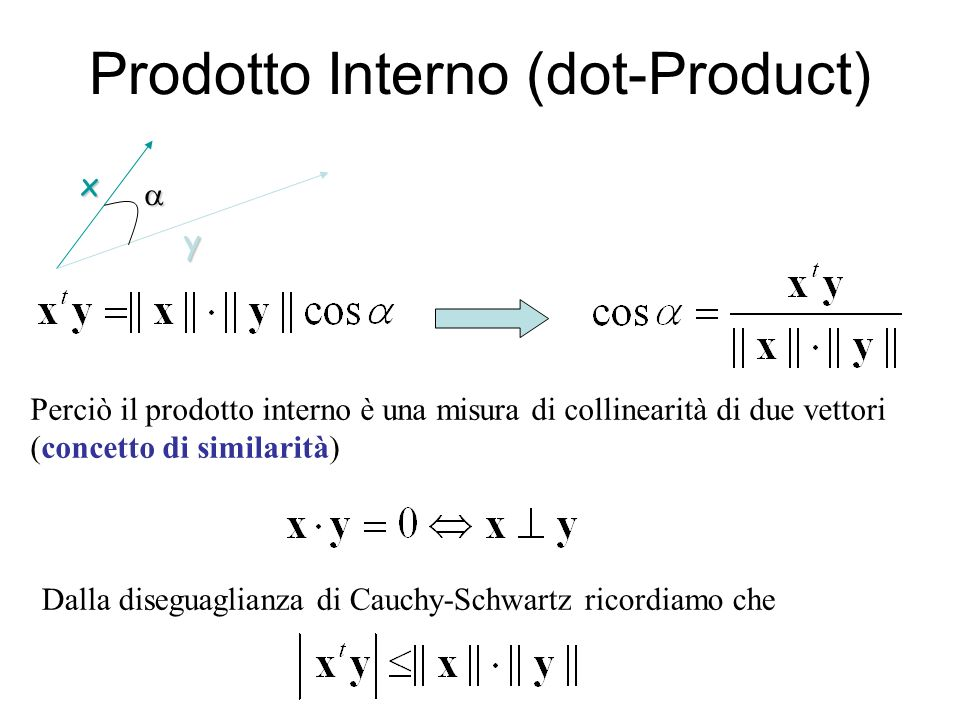 Prodotto Interno (dot-Product)