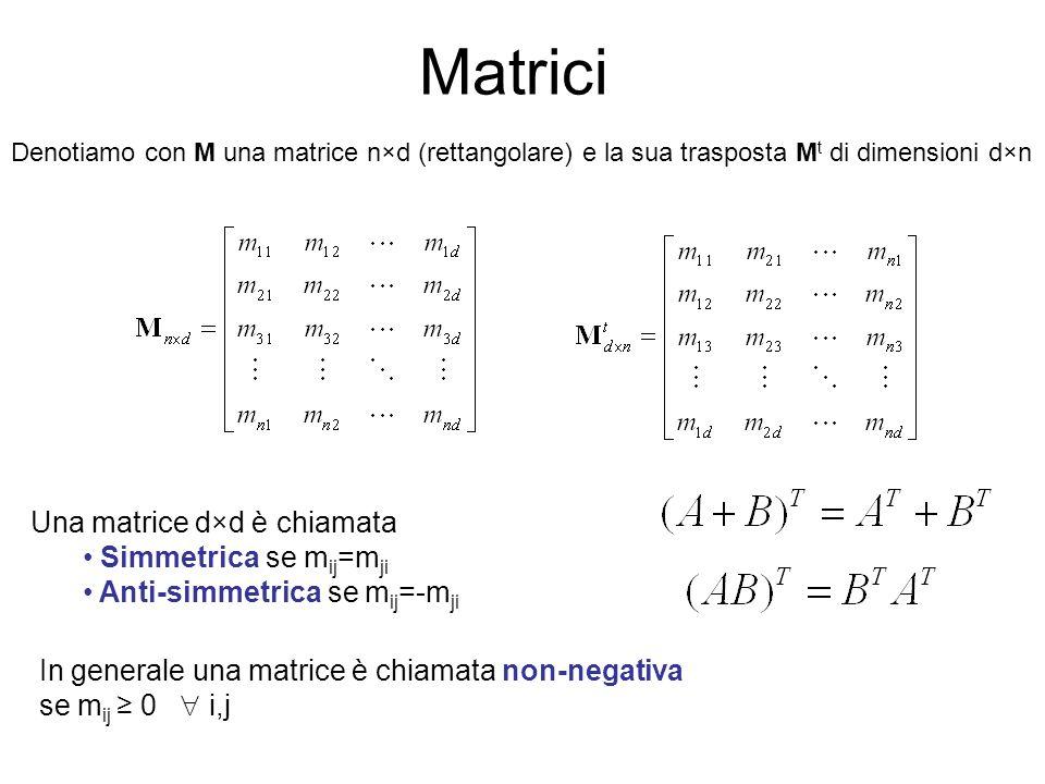 Matrici Una matrice d×d è chiamata Simmetrica se mij=mji