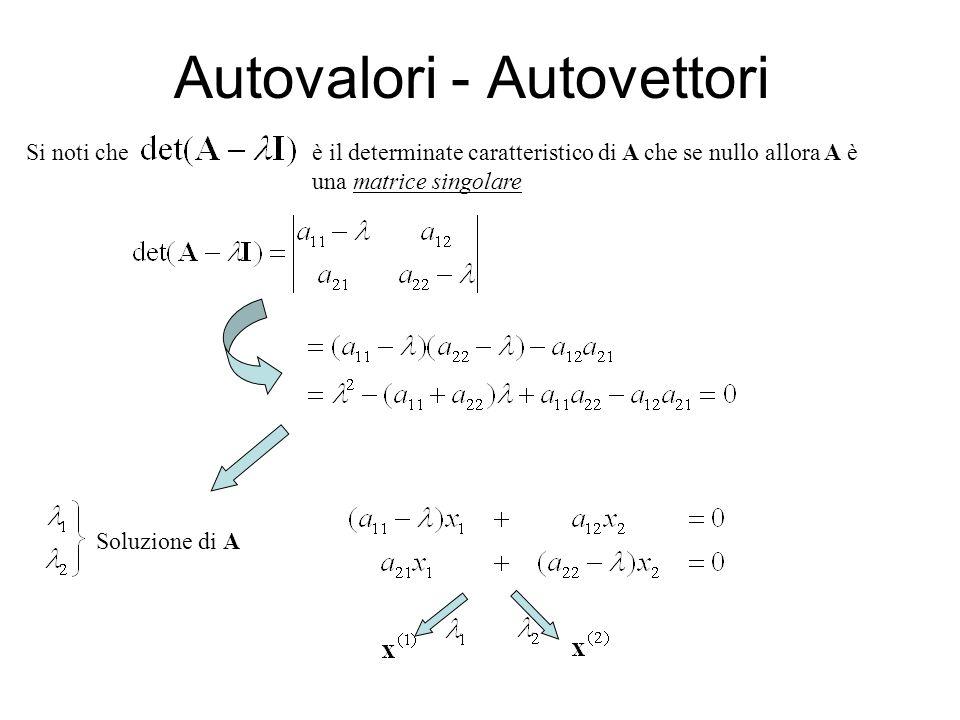Autovalori - Autovettori