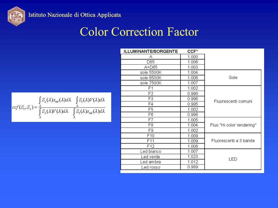 Color Correction Factor