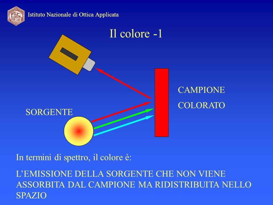 Il colore -1 CAMPIONE COLORATO SORGENTE