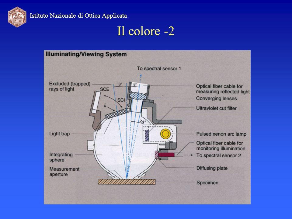 Il colore -2