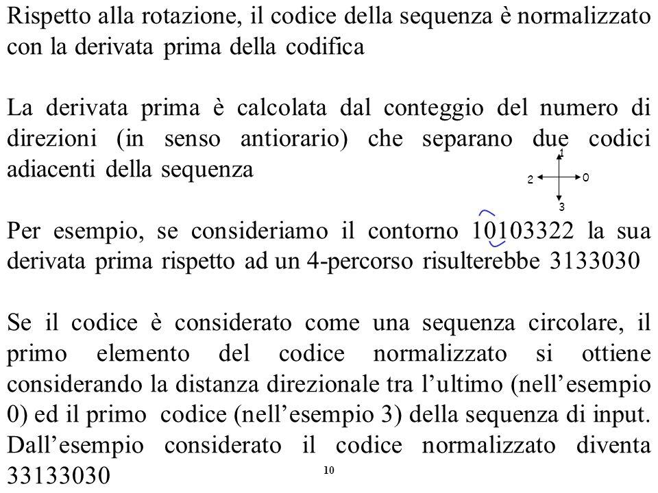 Rispetto alla rotazione, il codice della sequenza è normalizzato con la derivata prima della codifica