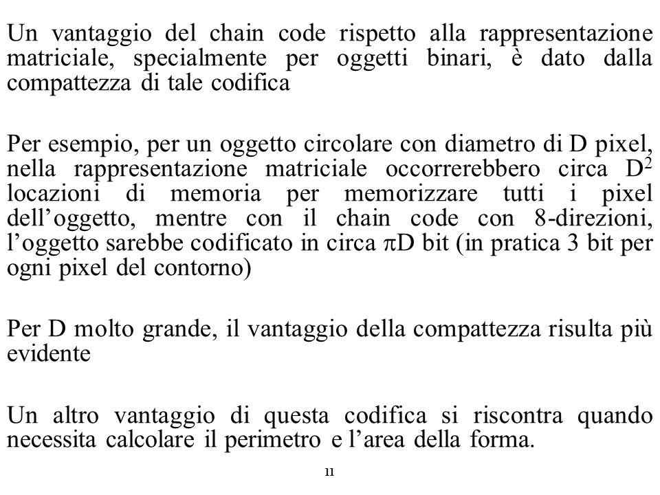 Un vantaggio del chain code rispetto alla rappresentazione matriciale, specialmente per oggetti binari, è dato dalla compattezza di tale codifica