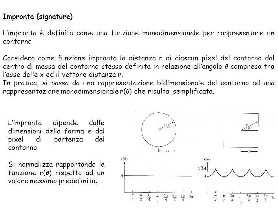 Impronta (signature) L'impronta è definita come una funzione monodimensionale per rappresentare un contorno.