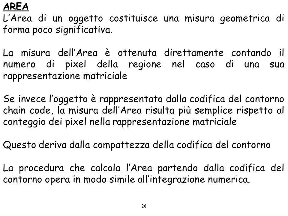 AREA L'Area di un oggetto costituisce una misura geometrica di forma poco significativa.