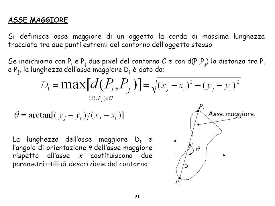 ASSE MAGGIORE Si definisce asse maggiore di un oggetto la corda di massima lunghezza tracciata tra due punti estremi del contorno dell'oggetto stesso.