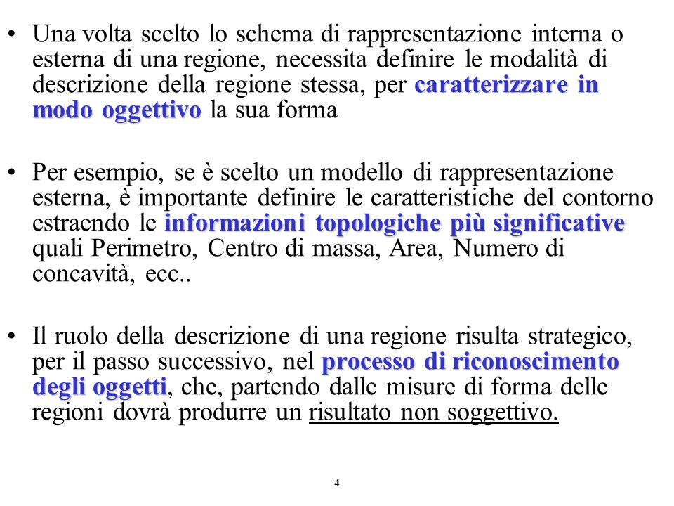Una volta scelto lo schema di rappresentazione interna o esterna di una regione, necessita definire le modalità di descrizione della regione stessa, per caratterizzare in modo oggettivo la sua forma