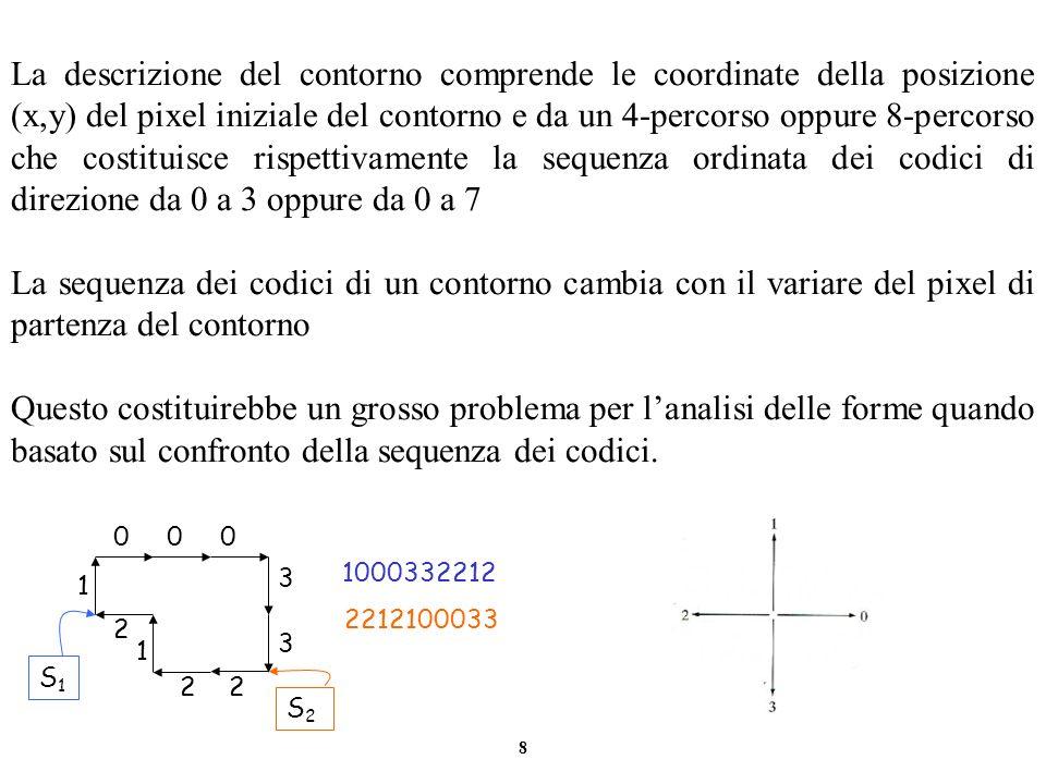La descrizione del contorno comprende le coordinate della posizione (x,y) del pixel iniziale del contorno e da un 4-percorso oppure 8-percorso che costituisce rispettivamente la sequenza ordinata dei codici di direzione da 0 a 3 oppure da 0 a 7