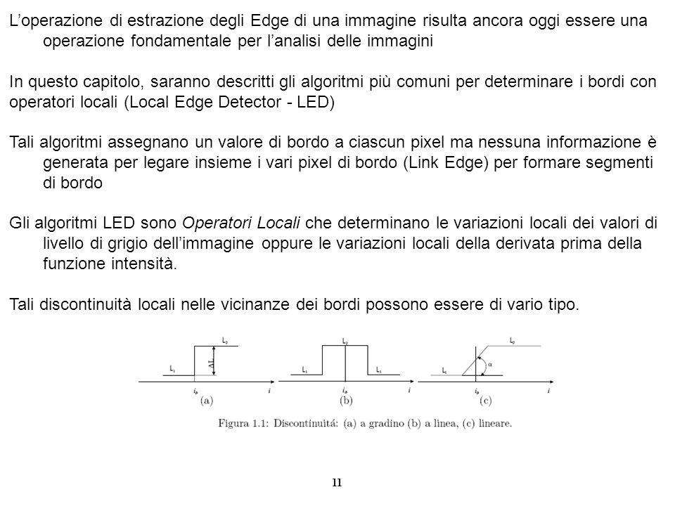 L'operazione di estrazione degli Edge di una immagine risulta ancora oggi essere una operazione fondamentale per l'analisi delle immagini