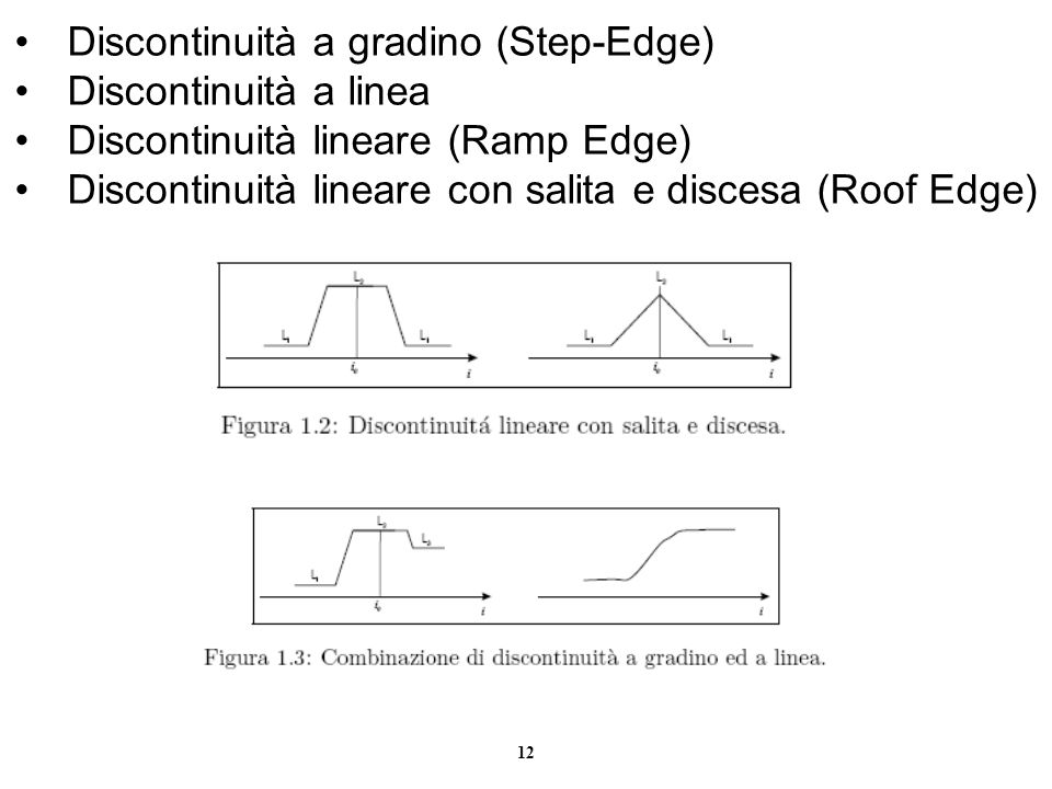 Discontinuità a gradino (Step-Edge)