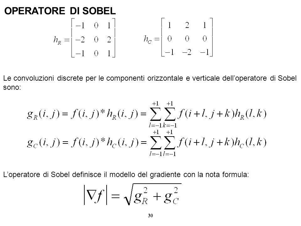 OPERATORE DI SOBEL Le convoluzioni discrete per le componenti orizzontale e verticale dell'operatore di Sobel sono: