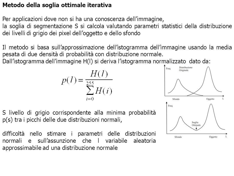 Metodo della soglia ottimale iterativa