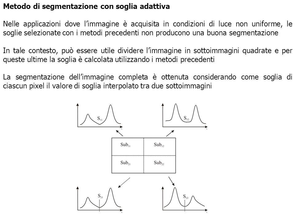 Metodo di segmentazione con soglia adattiva