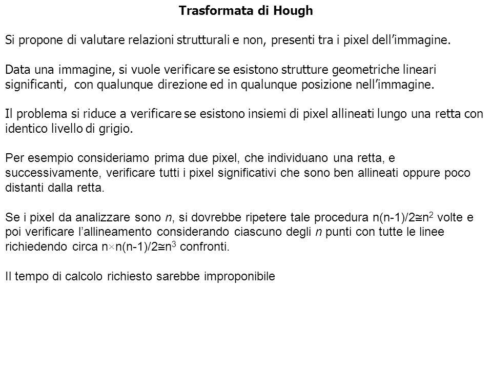 Trasformata di Hough Si propone di valutare relazioni strutturali e non, presenti tra i pixel dell'immagine.