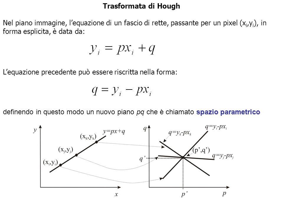 Trasformata di Hough Nel piano immagine, l'equazione di un fascio di rette, passante per un pixel (xi,yi), in forma esplicita, è data da: