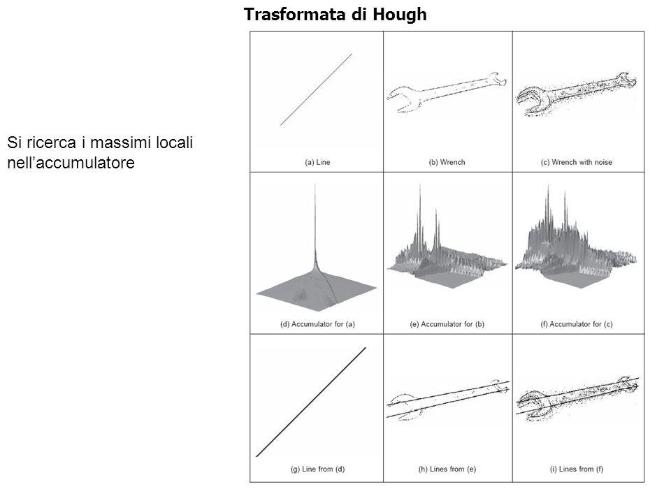 Trasformata di Hough Si ricerca i massimi locali nell'accumulatore