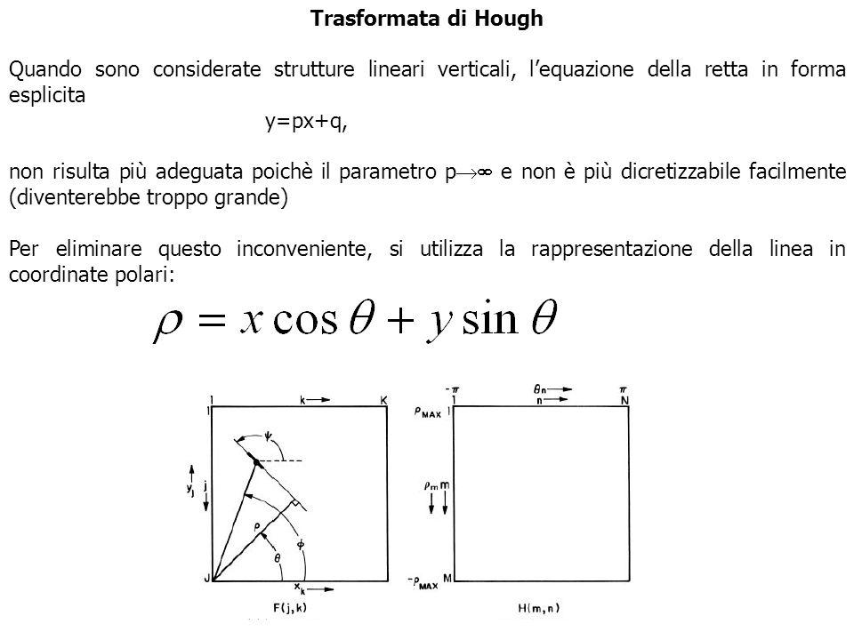 Trasformata di Hough Quando sono considerate strutture lineari verticali, l'equazione della retta in forma esplicita.